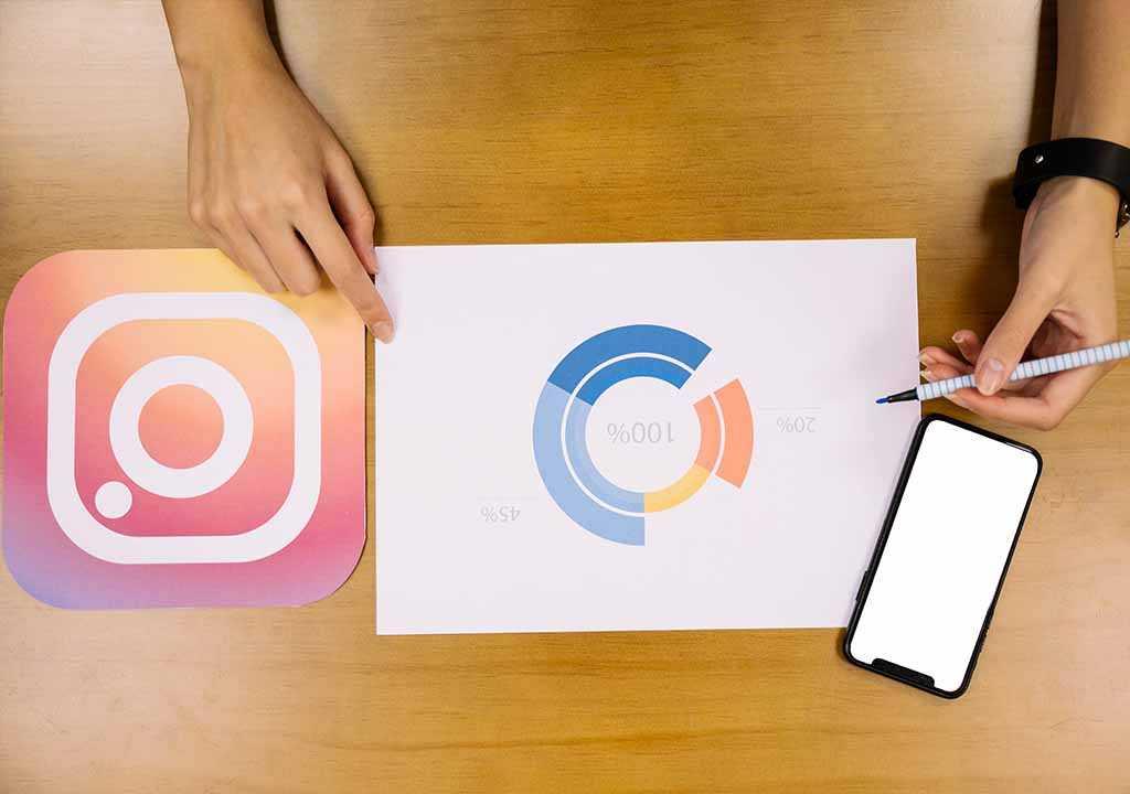 Dikkat Çekici Instagram Post Açıklamaları ve Reklam Metinleri Nasıl Oluşturulur?